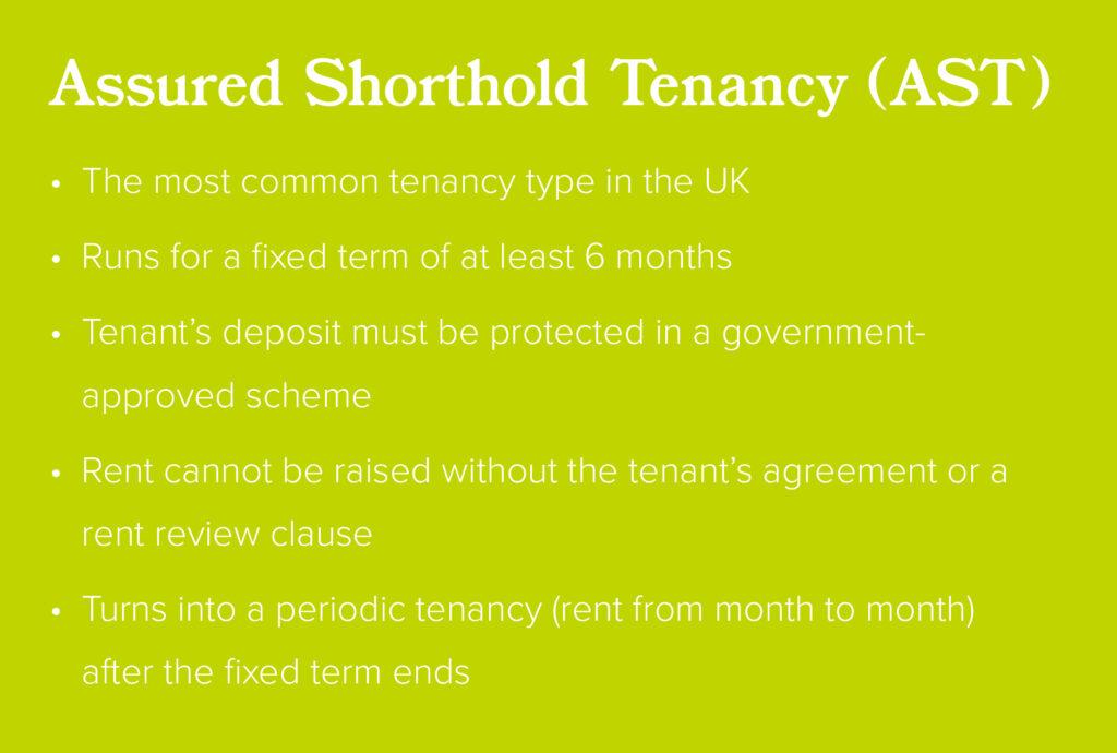 assured shorthand tenancies