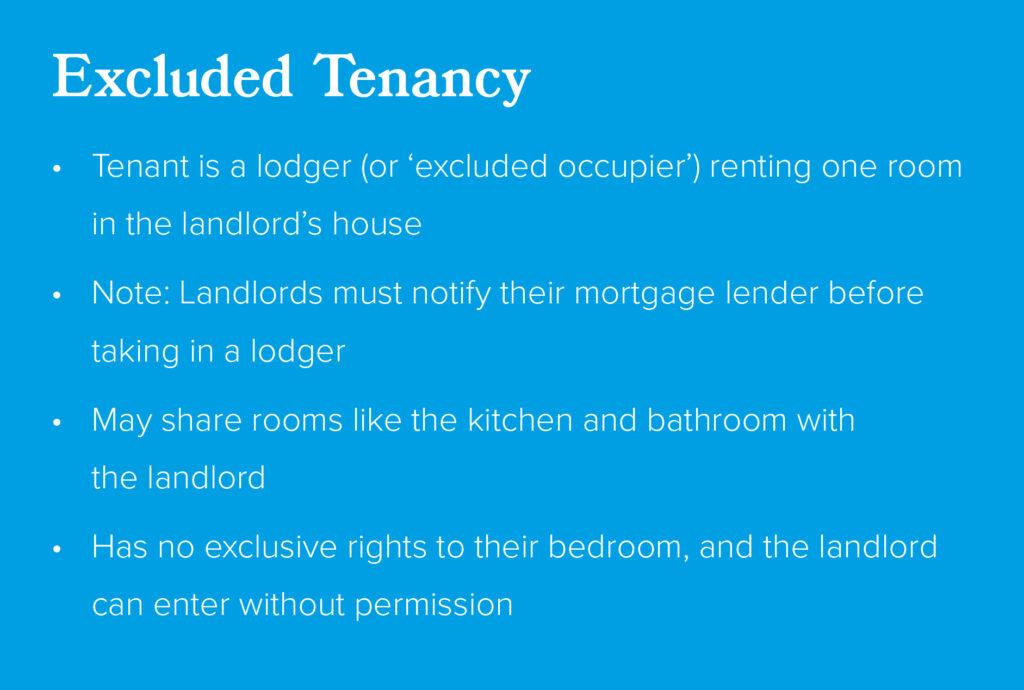 excluded tenancy
