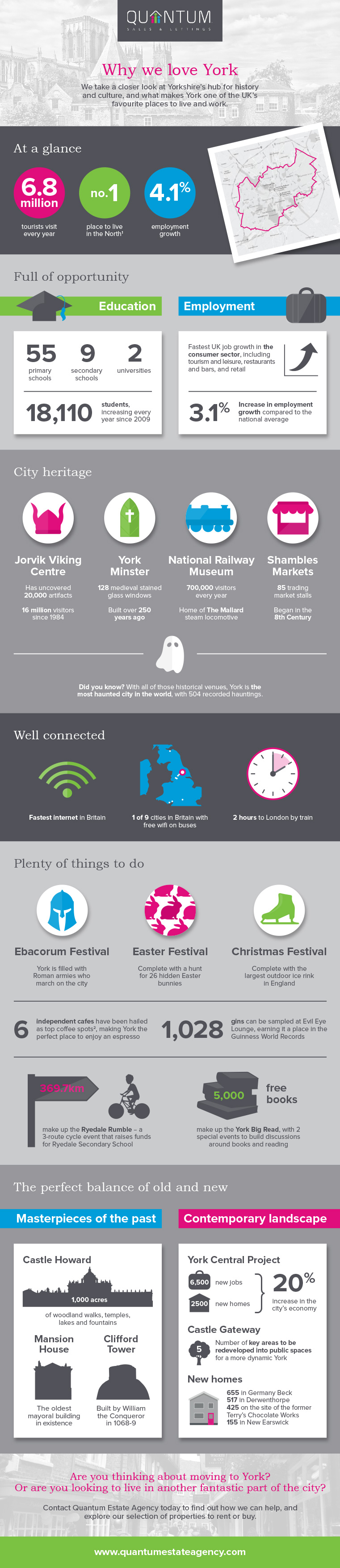 why we love yorkshire infographic by Quantum Estate agents